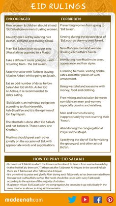 What is encouraged and forbidden during Eid, and how to pray Eid Salah.