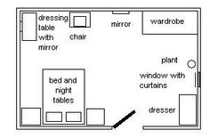 bedroom feng shui mapyour bedroom feng shui may be perfect and leave you feeling relaxed every morningthe following diagram shows an acceptu2026