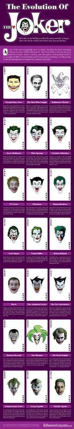 No supervillain embodies pure evil, anarchy, and chaos quite like The Joker. Batman and the Joker have been foes since Batman in and the Crown Prince of Crime has changed much since then. Explore how the Joker has evolved with this awesome infographic. Comic Book Characters, Comic Character, Comic Books Art, Dc Comics Art, Marvel Dc Comics, Univers Dc, Im Batman, Batman Stuff, Spiderman