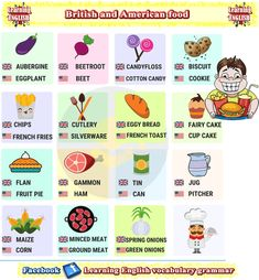 British and American food differences examples with pictures Learn English Grammar, English Lessons, Teaching English, British Sign Language, English Language, Grammar And Vocabulary, English Vocabulary, British And American English, British Slang