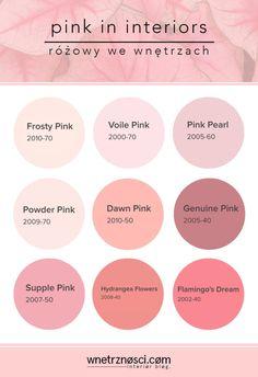 Kolor Przewodni We Wnętrzach Różowy Wnetrznosci Pink Paint Colors Room