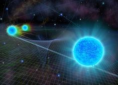 In the most comprehensive test of general relativity near the monstrous black hole at the center of our galaxy, researchers report that Einstein's theory holds up. Subaru Telescope, Theory Of Gravity, Sagittarius A, Galactic Center, National Science Foundation, Theory Of Relativity, Dark Energy, Space Time, Astrophysics