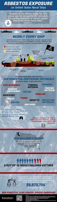 #Asbestos at Sea: asbestos exposure in #navy vessels