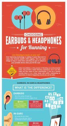 9ded1d9e6d7 10 Best Headphones   Earbuds For Running Reviewed