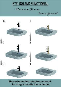 Shared combine adapter concept for single handle basin faucet Lavatory Faucet, Basin, Handle, Concept, Home Decor, Decoration Home, Room Decor, Home Interior Design, Door Knob