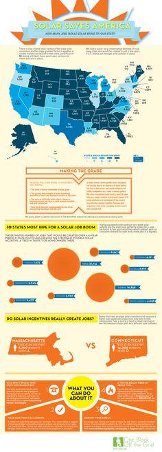 Trabajo creado por la energía solar (USA) #infografia #medioambiente