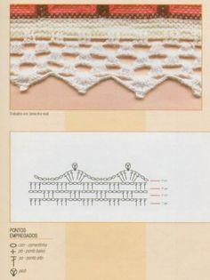 Crochet Lace Edging Border Trim