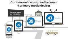 Smith Digital Sa De Cv: Multiscreen - Cross Browsing