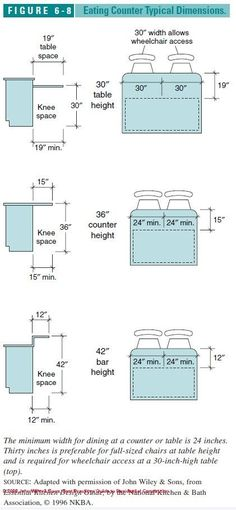 kitchen/dining height measurements: