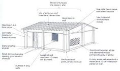 Earthquake Proof House >> 15 Best Earthquake Proof Building Images Earthquake Proof