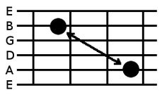 Octave 5 2