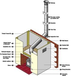 How to Replace Fireplace Damper . How to Replace Fireplace Damper . Gas Fireplace Parts, Natural Gas Fireplace, Tv Over Fireplace, Fireplace Doors, Wall Mount Electric Fireplace, Home Fireplace, Brick Fireplace, Fireplace Design, Fireplace Ideas