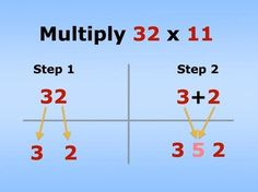 "Interesting multiplication ""tricks"" that students might enjoy--may even math tricks students explain why the tricks work Math For Kids, Fun Math, Math Resources, Math Activities, Multiplication Tricks, Multiplying Fractions, Math Help, Learn Math, Simple Math"