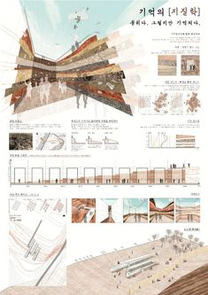 Site Analysis Architecture, Architecture Panel, Concept Architecture, Architecture Design, Landscape Architecture, Interior Design Presentation, Architecture Presentation Board, Presentation Layout, Poster Layout