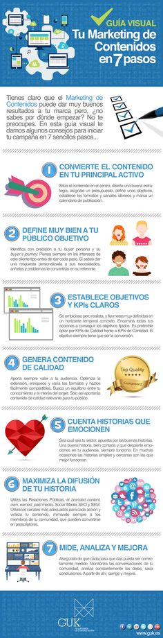 Tu marketing de contenidos en 7 pasos #infografia #infographic #marketing