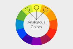 Analogous color wheel