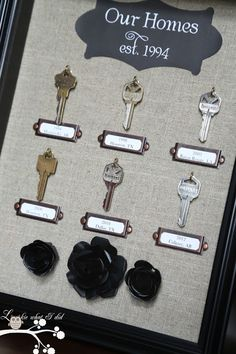 Our Homes....A Shadowbox of Keys...super cute for traveling families.