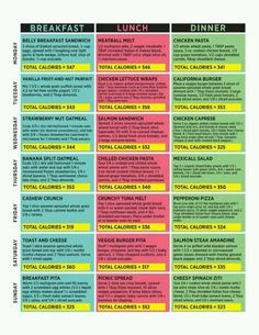 Healthy meal plan .... I can DO this!