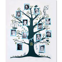 Family tree from Famille Summerbelle.