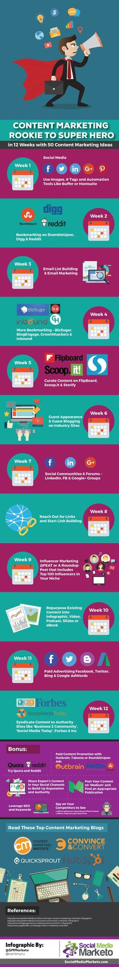 Internet Marketing for Beginners: 50 Ways to Generate Website Traffic [Infographic] AND Take this Free Full Lenght Video Training on HOW to Start an Online Business
