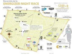Recorrido de la Energizer Night Race #Población