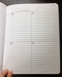 Setting Up Interactive Notebooks- I love the idea of adding a glossary at the end of the book!