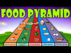 Nutrition, Food Pyramid, Healthy Eating, Educational Videos for Kids, Funny Game for Children - YouTube