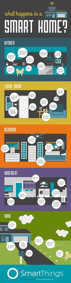 There's a lot of talk about how smart homes and the Internet of Things are the wave of the future. But here are just a few of the many things...