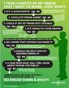 excellent guide for students to help them make the right informed decisions when it comes to photo sharing.  Designed by Common Sense Media. #education