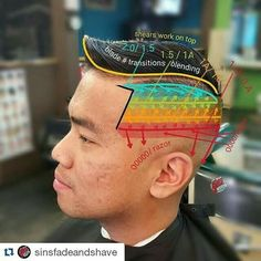 Barber Man, Hair Barber, Dress Hairstyles, Undercut Hairstyles, Cool Haircuts, Haircuts For Men, Corte Fade, Hair Jazz, How To Fade