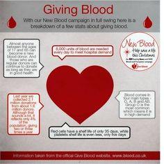2. Sangue, Informação, Sociedade