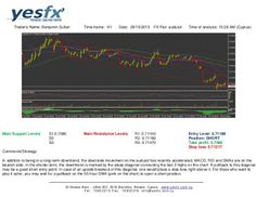 Forex - YESFX Global : In addition to being in a long-term downtrend, the...