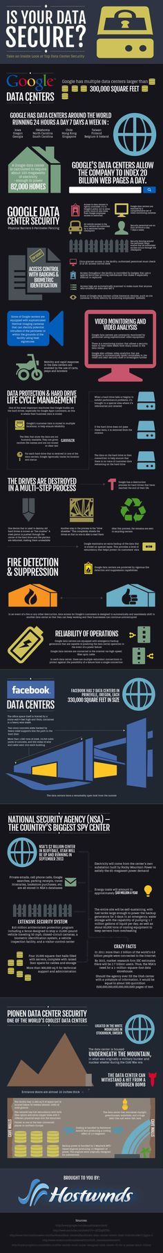 Is your data secure? Infographic | Brian Pennington