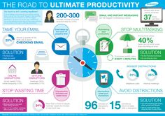 Infographic: The Road to Ultimate Productivity (by Samsung): http://www.samsung.com/uk/business/insights.