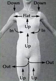 Image result for ballet body posture