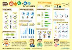 [インフォグラフィック] ゆとりがない子どもたちの放課後