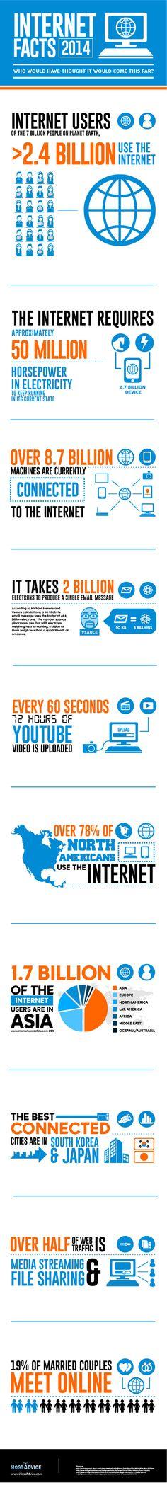 #infografik Die Internet-Fakten 2014: 2,4 Milliarden Nutzer, fast 9 Milliarden vernetzte Geräte | Kroker's Look @ IT