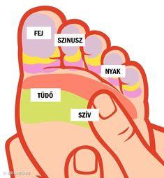 A lábmasszázs 10 kevésbé ismert hatása, ami segíthet a leggyakoribb egészségügyi problémák kezelésében | Kuffer