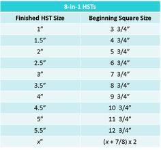 8 HST tutorial maths | Blossom Heart Quilts