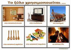 Το νέο νηπιαγωγείο που ονειρεύομαι : Τι μας δίνει το ξύλο ; Πίνακες αναφοράς