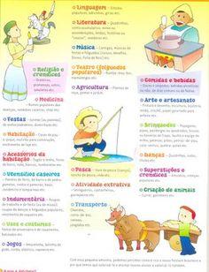 AMIGA DA EDUCAÇÃO.: Folclore Especial V - atividades diversas!!!
