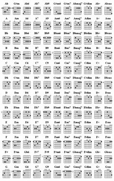 Guitar Chord Chart With Finger Position | Guitar Chords Reference Chart | PraiseChords.Net Chords, Lyrics and ...