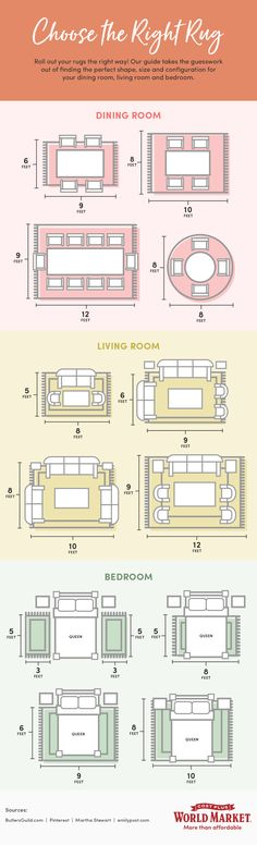 How to Choose the Right Rug for your space : World Market 2019 How to Choose the Right Rug for your space : World Market 2019 Source by kimhildebrand Upcycle Home, Upcycled Home Decor, Rug World, Home Decor Inspiration, Decor Ideas, Rug Ideas, Choose The Right, Shopping World, Affordable Home Decor