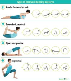Types of back bend poses