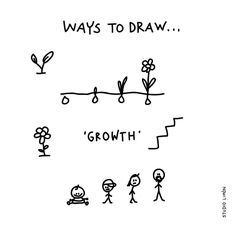 Doodle Sketch, Doodle Drawings, Easy Drawings, Doodle Art, Visual Note Taking, Visual Thinking, Sketch Notes, Stick Figures, Bullet Journal Inspiration