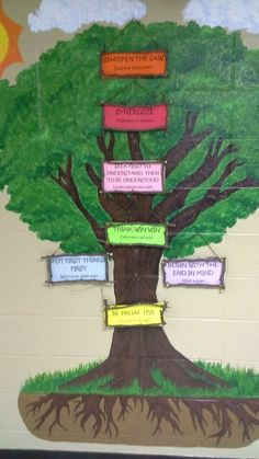 1000 images about 7 habits leader in me on pinterest 7 for 7 habits tree mural