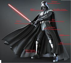 DIY Project Crazy: Home Made Darth Vader Costume