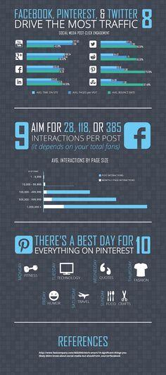 Facebook, Twitter, Pinterest