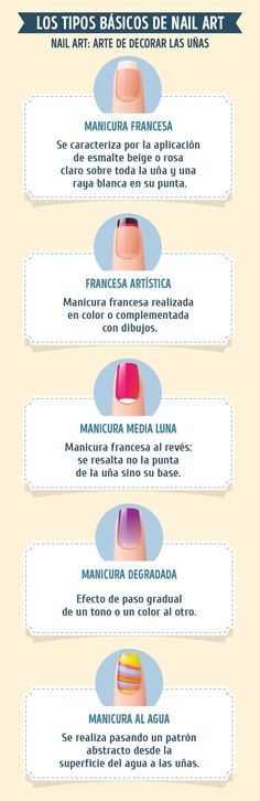 An amazing and complete guide to a flawless manicure Beauty Nails, Diy Beauty, Fashion Words, Manicure Y Pedicure, Types Of Nails, Cute Nail Designs, Perfect Nails, White Nails, Manicure Tips
