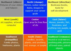 1000 images about feng shui on pinterest feng shui
